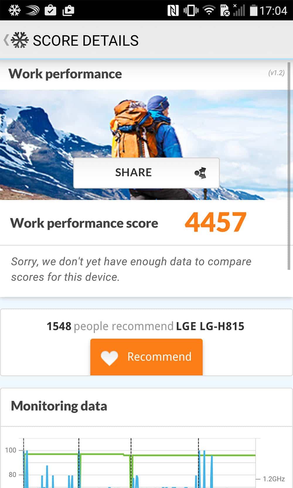 LG G4 PC Mark