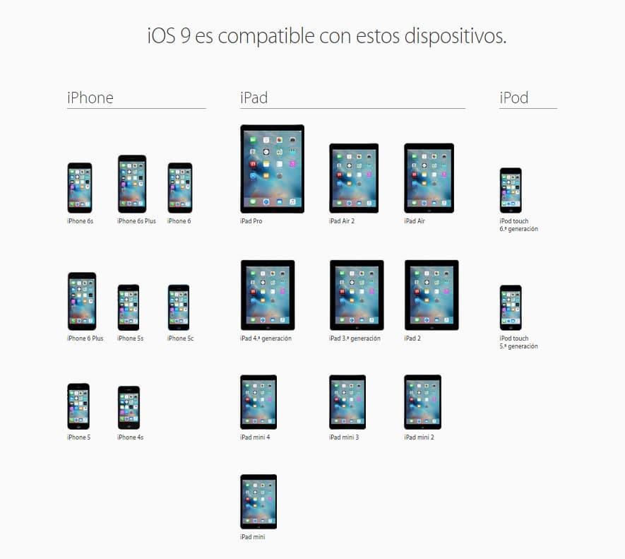 iOS 9, compatibilidad