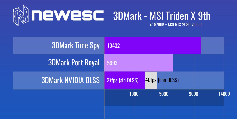 3DMark - MSI TRIDENT X 9700K