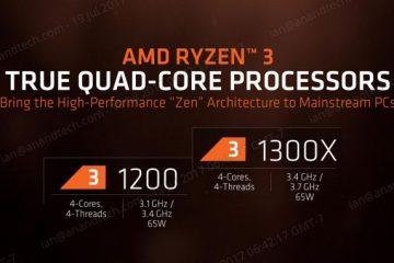 AMD Ryzen 3 Lanzamiento