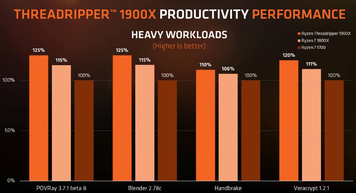 AMD-Ryzen-Threadripper-1900X-8