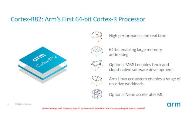 ARM anuncia Cortex R82 1er procesador 64 bits tiempo real 2