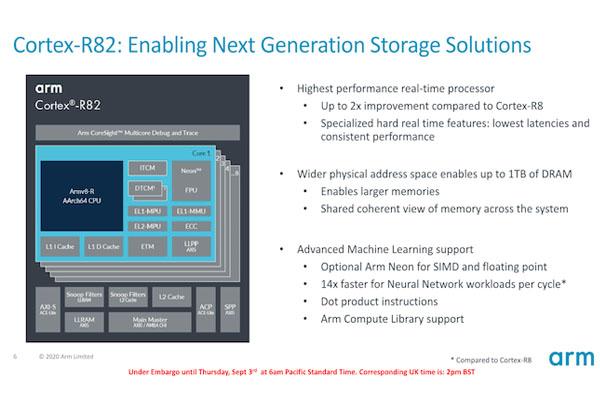 ARM anuncia Cortex R82 1er procesador 64 bits tiempo real 3