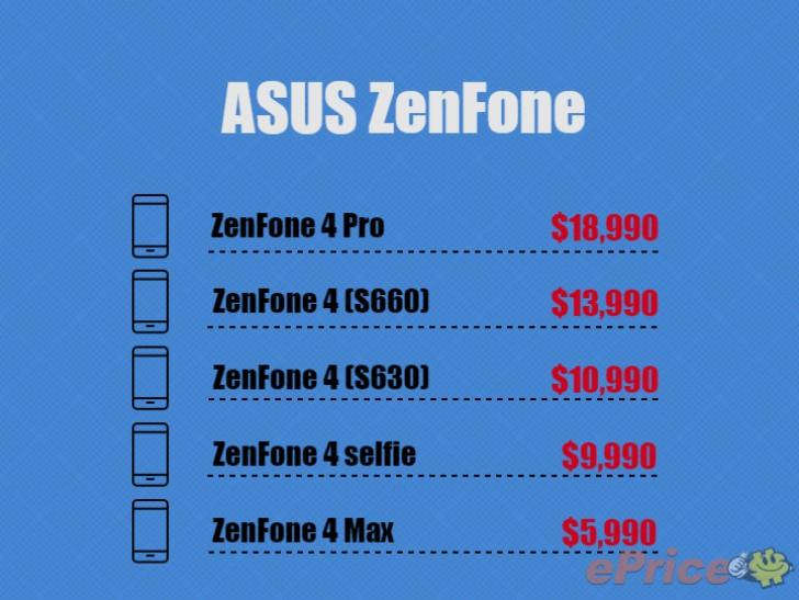 ASUS Zenfone 4 precios filtración