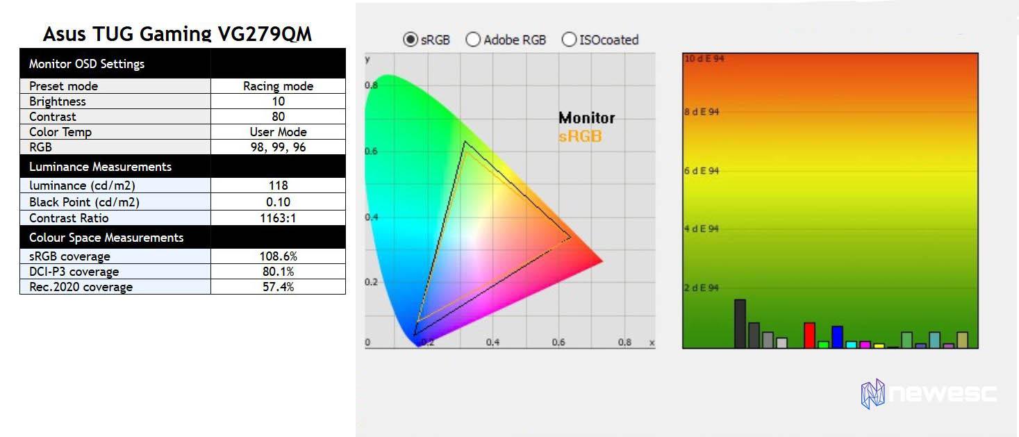 ASUS TUF Gaming VG279QM Calibracion