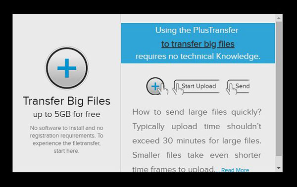 Alternativas WeTransfer Plus Transfer