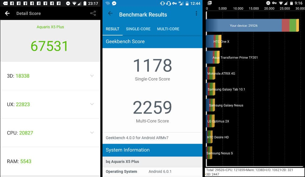 aquaris-x5-plus-benchmark