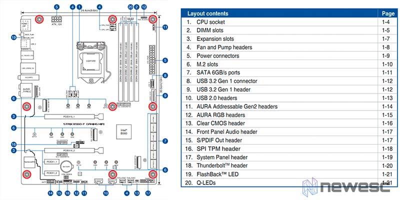 Asus ROG Strix B560 F Gaming WiFi Esquema2