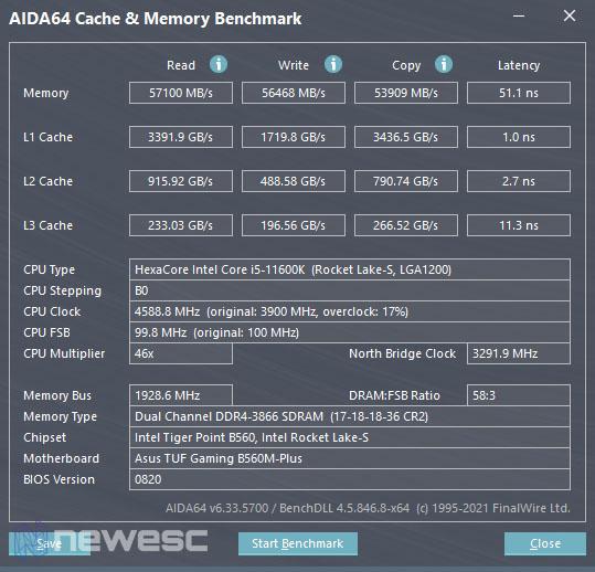 Asus TUF Gaming B560M Plus Aida64