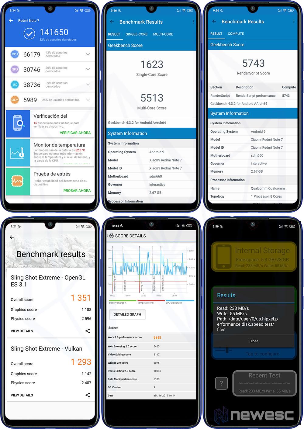 Benchmarks de Xiaomi Redmi Note 7
