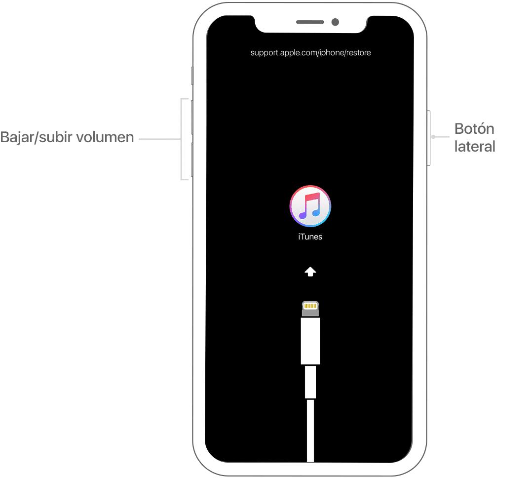 Cómo Desbloquear un iPhone desde iTunes Recovery 1