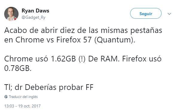 Chrome vs Firefox Dave Ryans