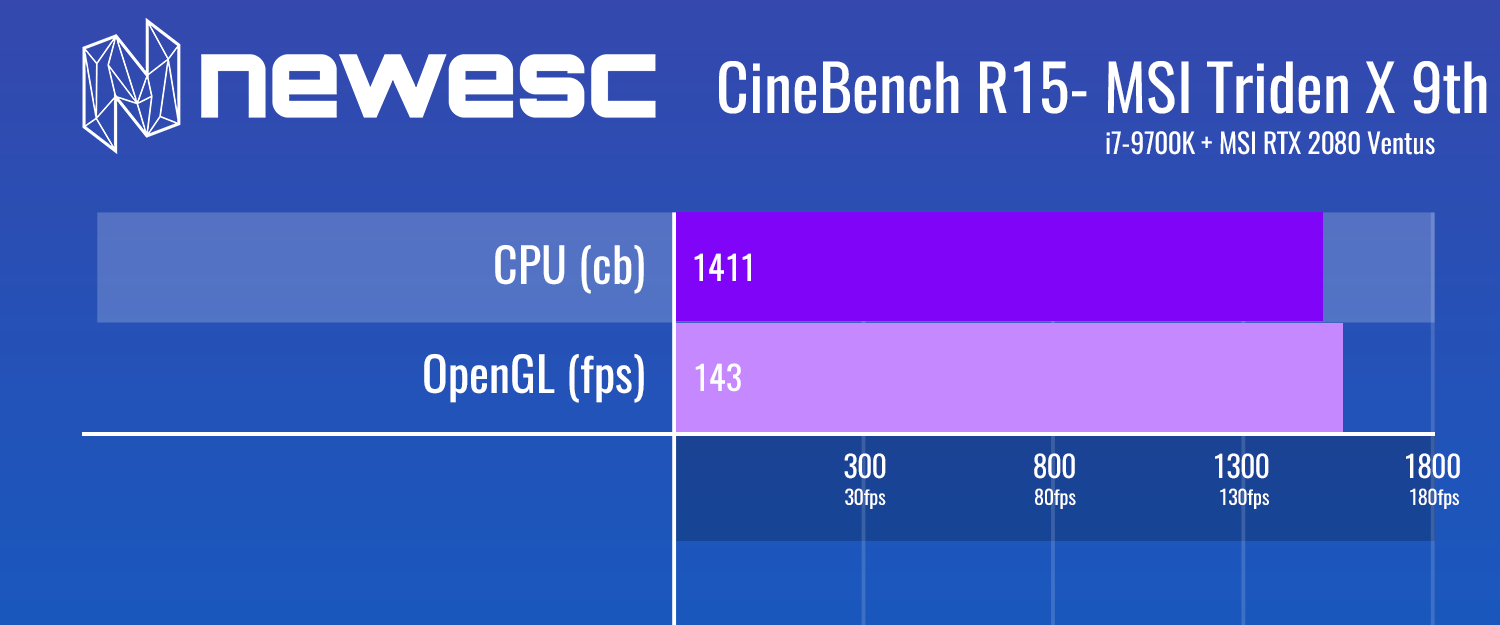 CineBench - MSI TRIDENT X 9700K- RTX 2080