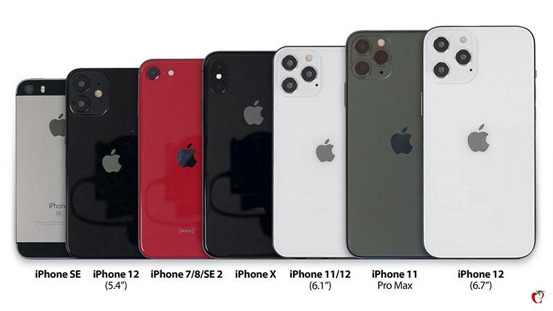 Comparativa de tamaño de iPhone