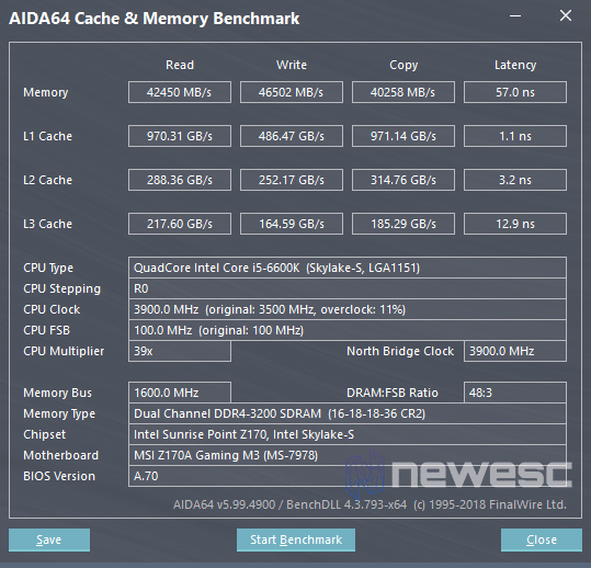 Corsair Vengeance RGB Pro Aida64