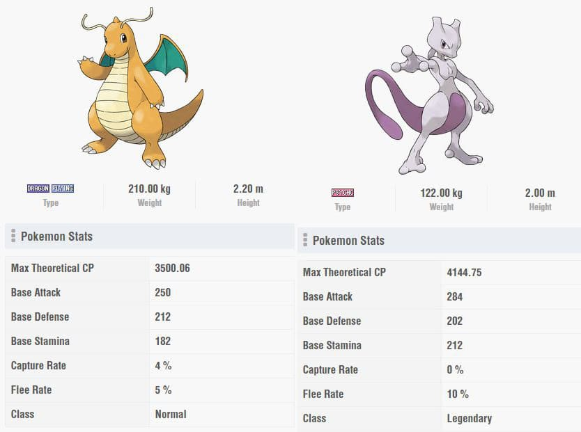 Dragonite y MewTwo Pokémon GO