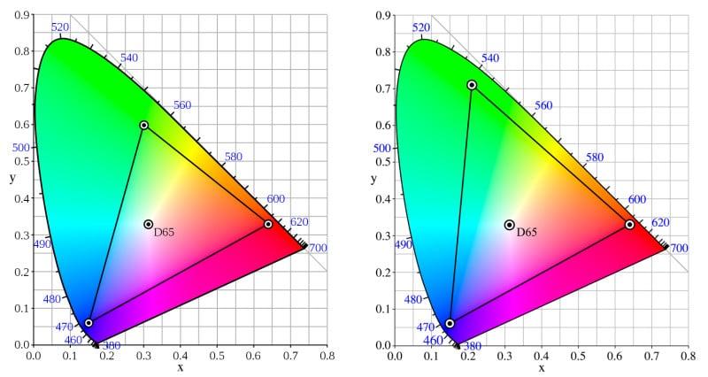 espacio-de-color