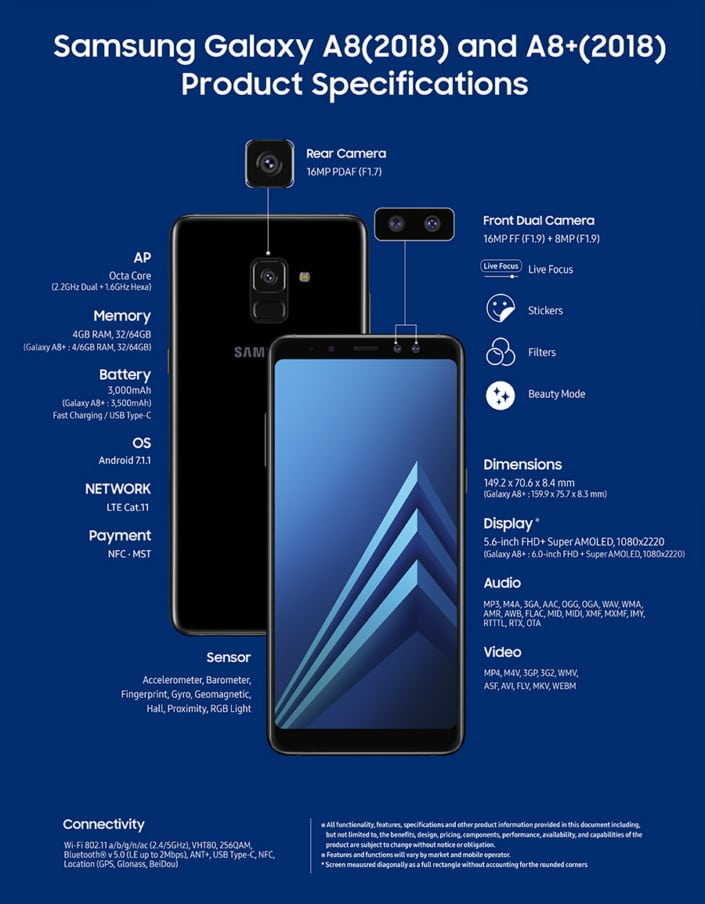 Galaxy A8 Especificaciones