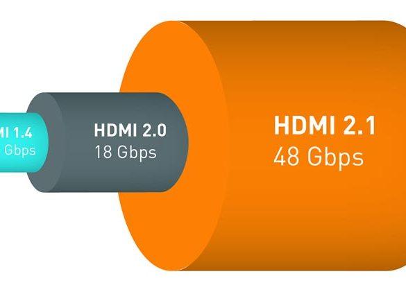 HDMI 2.1 Portada