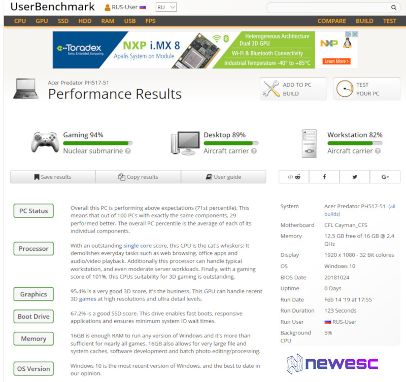 Helios 500 - UserBenchmark