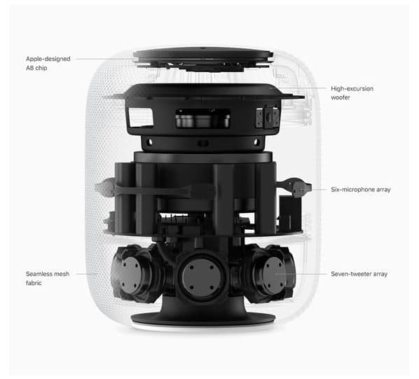 HomePod Apple por dentro