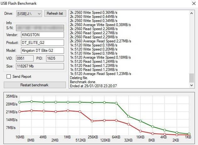 Imagen Prueba rendimiento modo USB 2.0 Review Kingston DataTraveler Elite G2 NewEsc