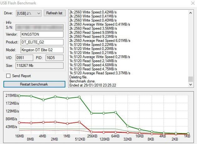 Imagen Prueba rendimiento modo USB 3.0 Review Kingston DataTraveler Elite G2 NewEsc