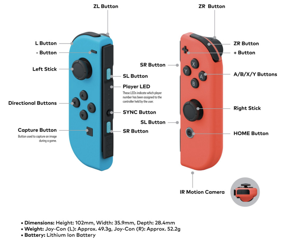 JoyCon de Nintendo Switch