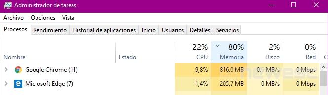 Los mejores navegadores web para Windows 10
