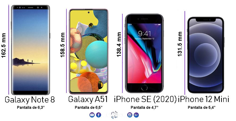 Móviles pequeños comparativa de tamaños 2021 1