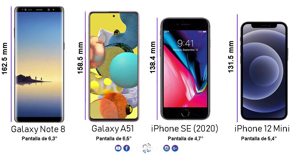 Móviles pequeños comparativa de tamaños 2021 2