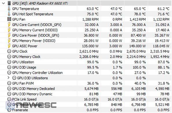 MSI Radeon RX 6600 XT Gaming X Temp