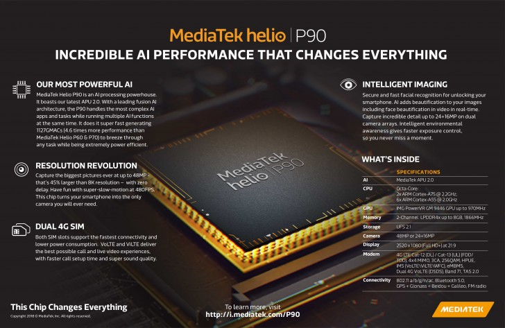 MediaTek Helio P90 especificaciones reveladas