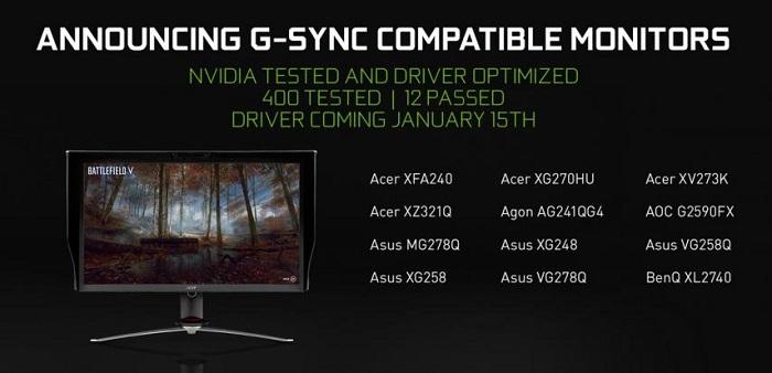 Monitores con G-Sync compatible