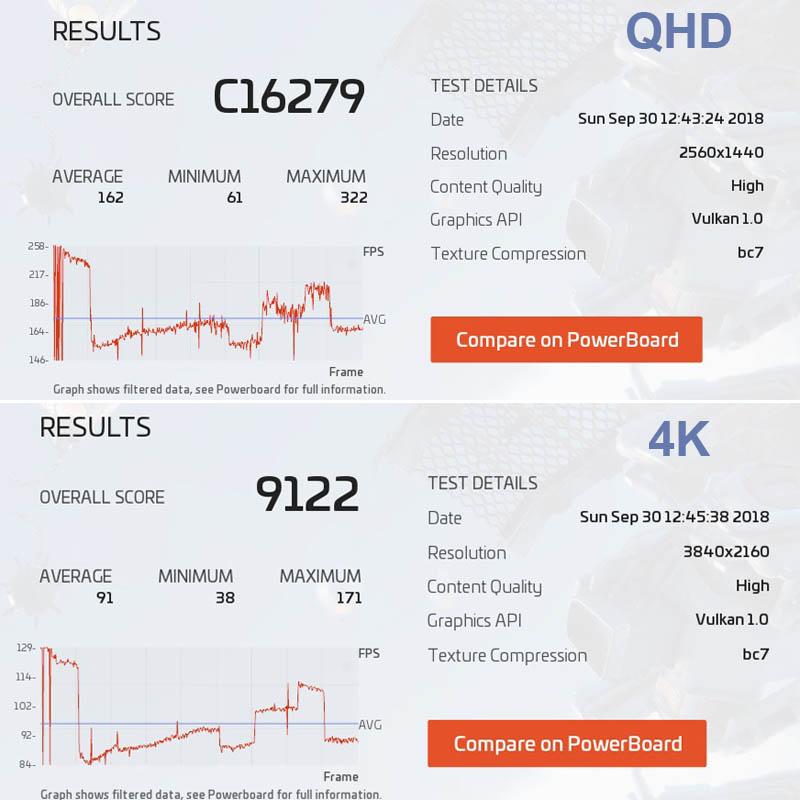 NewEsc Review Nvidia GeForce RTX 2080 Basemark GPU