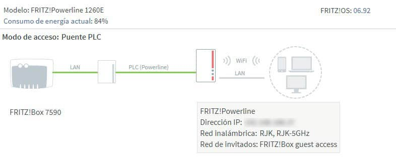 NewEsc review Fritz Powerline Vista general