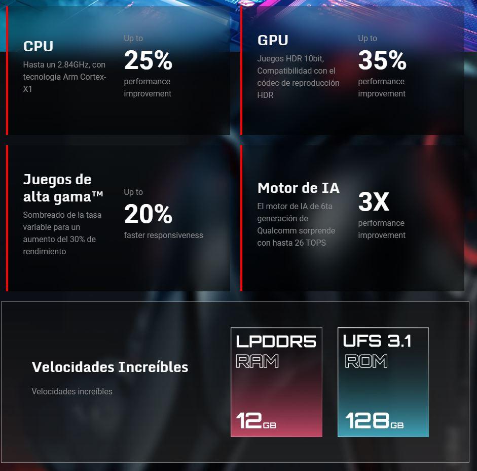 Nubia RedMagic 6 RAM y Almacenamiento
