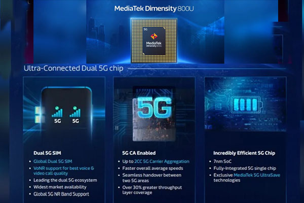 Nuevo Chip Mediatek Dimensity 800U 5G 2