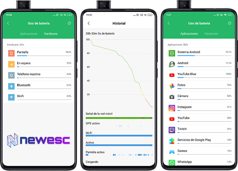 Optimizar la Batería en Android Gráficas de Consumo