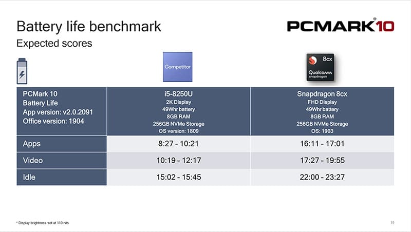 PCMARK_8xc_battery_time