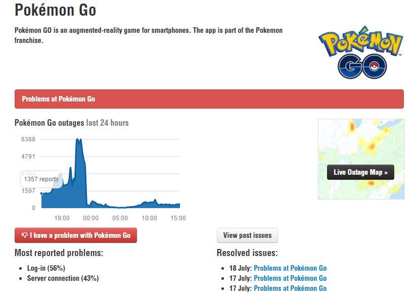 Pokémon GO DownDetector