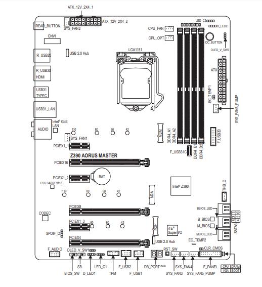 REVIEW AORUS Z390 MASTER CONEXIONES GUIA