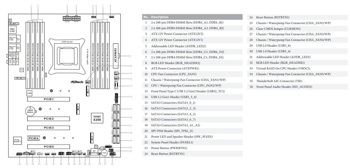 REVIEW ASROCK X299 TAICHI CLX CONEXIONES