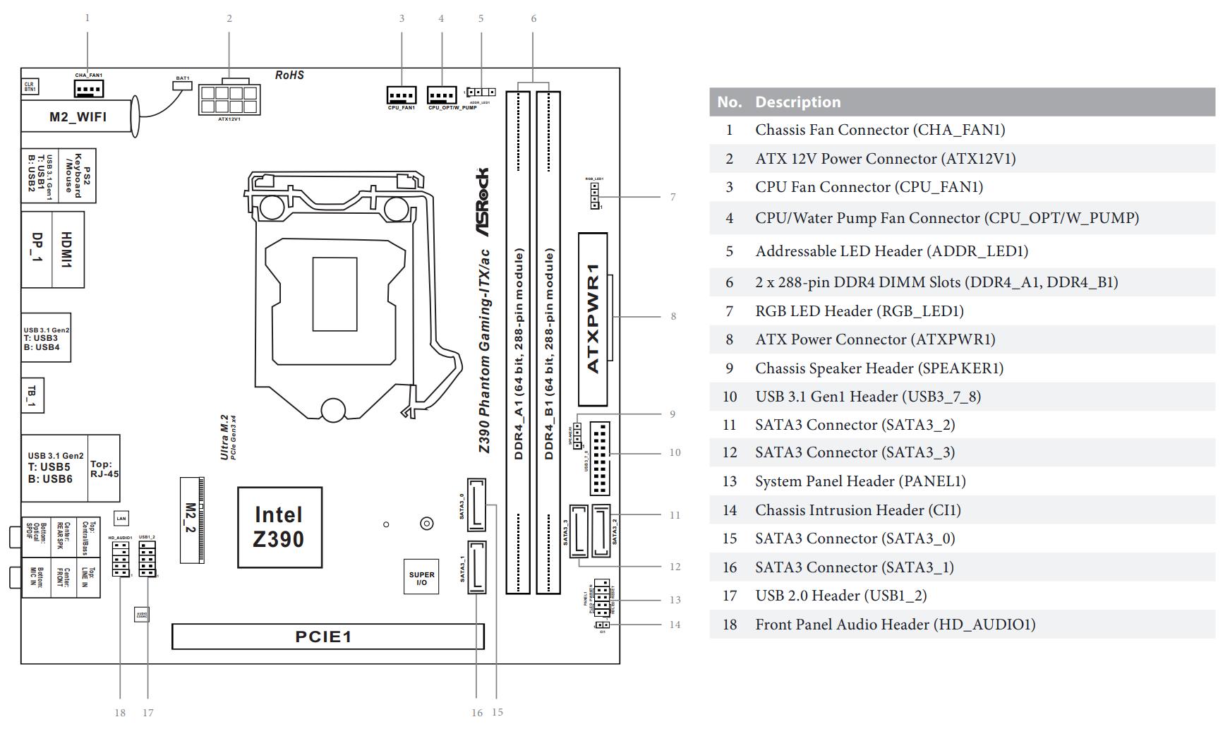 REVIEW ASROCK Z390 PHANTOM GAMING ITX AC CONEXIONES INTERNAS