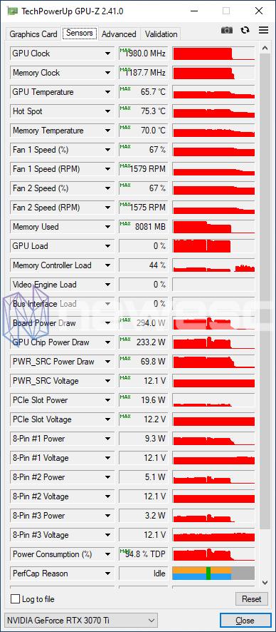 REVIEW ASUS ROG STRIX GAMING RTX 3070Ti OC GPUZ STOCK