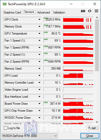 REVIEW ASUS ROG STRIX GAMING RTX 3080 OC GPUZ MAX