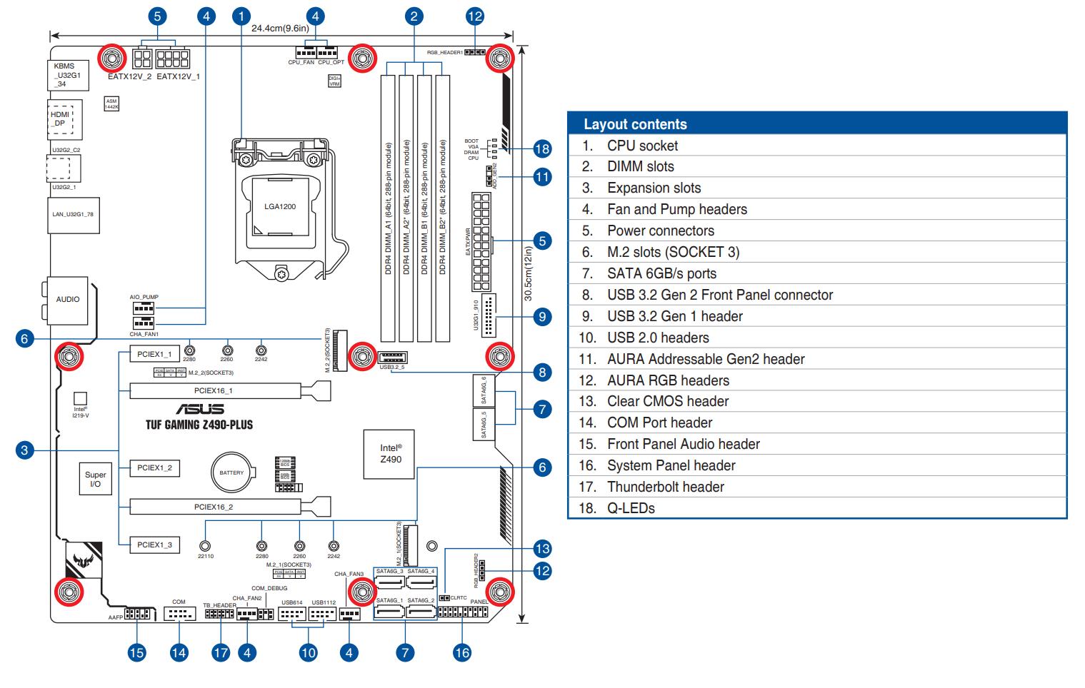 REVIEW ASUS TUF GAMING Z490 PLUS ESQUEMA PCB