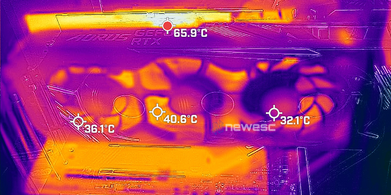 REVIEW GIGABYTE AORUS RTX 3080 XTREME 10G TEMPERATURAS 2