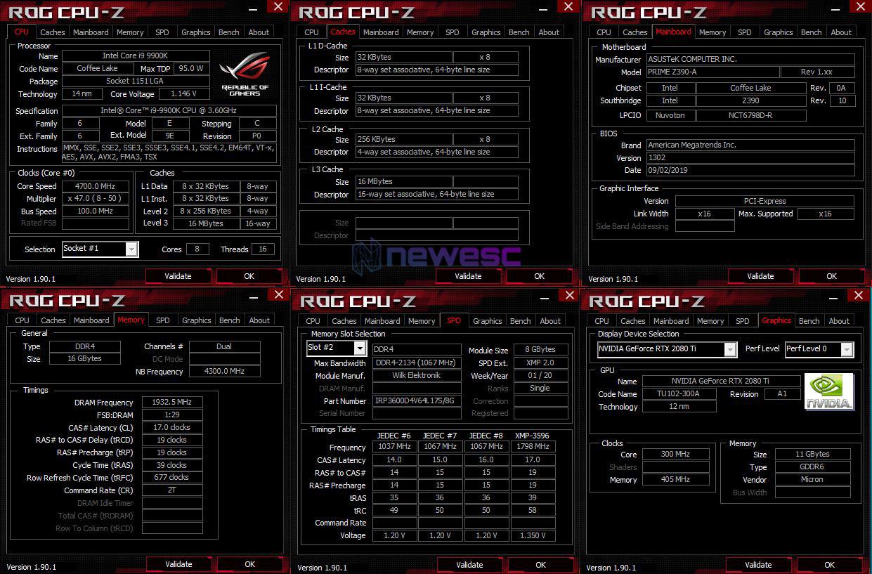 REVIEW GOODRAM IRDM PRO DDR4 EQUIPO DE PRUEBAS