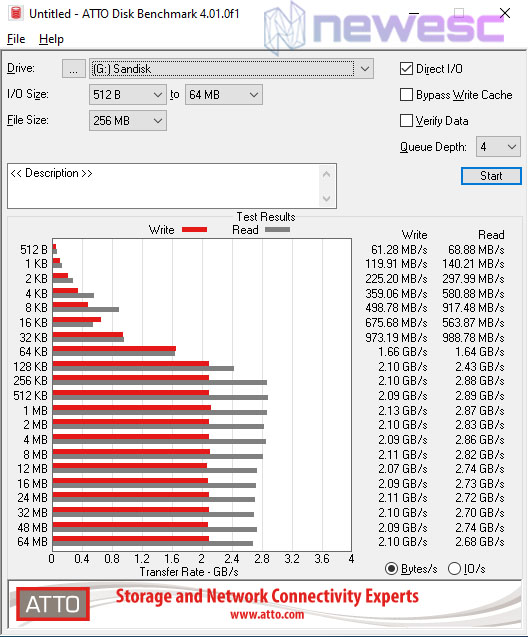 REVIEW KINGSTON KC2000 ATTO DISK BENCHMARK